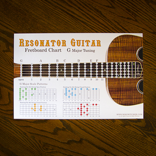 Dobro Poster, Fretboard Chart By Mike WItcher